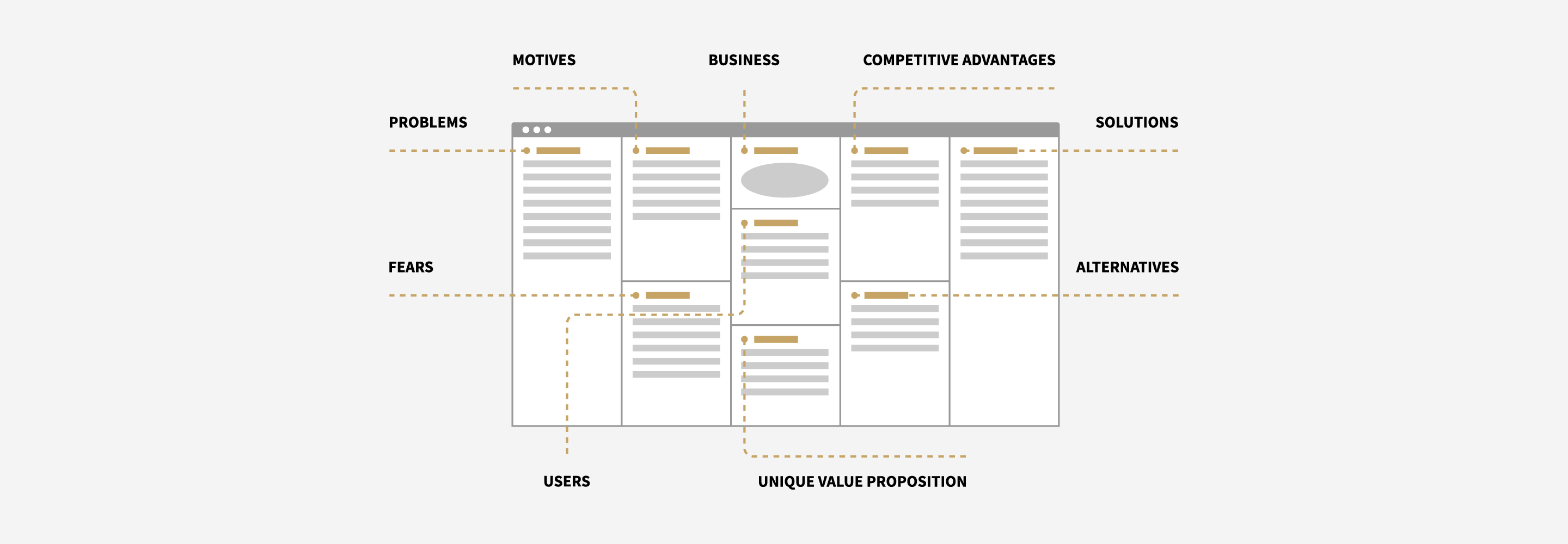 Ux Design Tool For Combining Users Needs With Business Goals The Rectangles Ux Design Agency